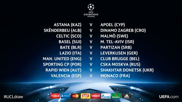 UEFA Champions League Play Off Draw